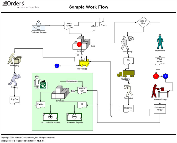 workflow management diagram images